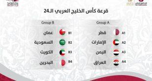 نتائج قرعة خليجي 24 في قطر